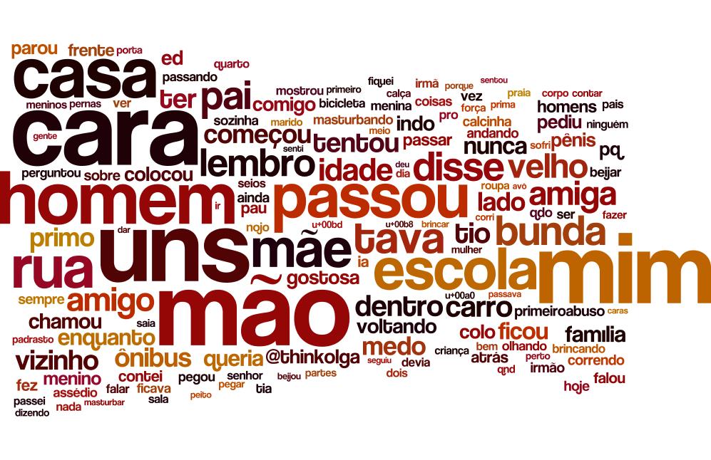 Tagcloud da hashtag #primeiroassedio